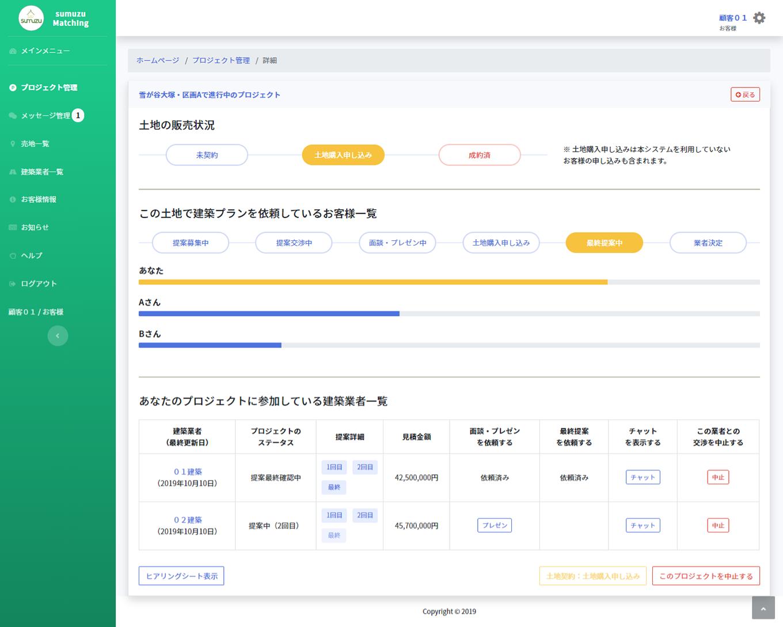 株式会社ランディックスの運営するsumuzu(スムーズ)のプロジェクト管理画面